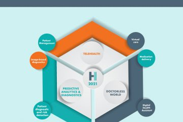 HealthInc scouting gestart, volgende programma begint in september